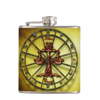 Cantil Horóscopo do design da astrologia do zodíaco do