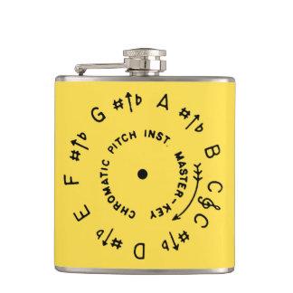 Cantil Limão - Pitchpipe amarelo