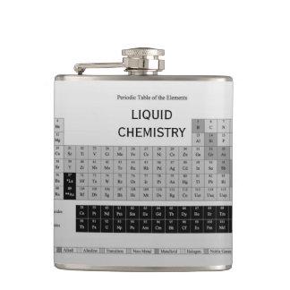 Cantil Mesa periódica da garrafa anca dos elementos por
