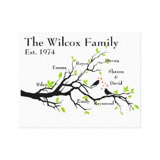 Canvas do costume da árvore genealógica