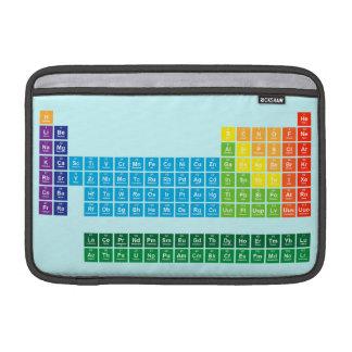 CAPA DE MacBook