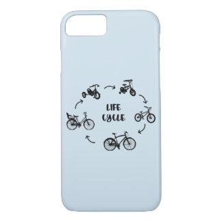 Capa iPhone 8/ 7 Ciclo de vida