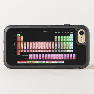 Capa Para iPhone 8/7 OtterBox Symmetry Mesa de elementos periódica