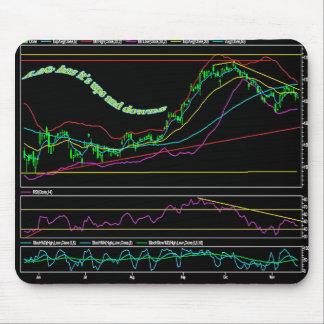 Carta do mercado de valores de acção mouse pad