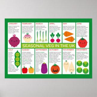 Carta sazonal BRITÂNICA dos vegetais Posteres