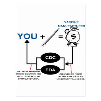 Carta vacinal cartao postal
