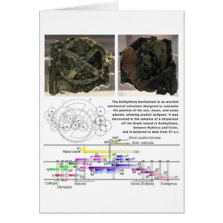 Cartão A carta do diagrama do mecanismo de Antikythera