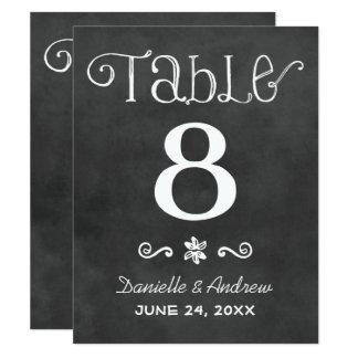 Cartão A mesa Wedding numera | encanto preto do quadro
