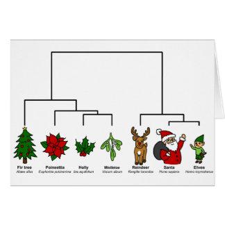 Cartão Árvore de Natal de vida