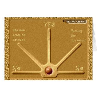 Cartão Carta sim-não do pêndulo