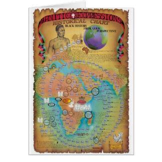 Cartão Cartas bíblicas da árvore genealógica