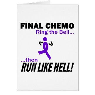 Cartão Chemo final funciona muito - a fita violeta