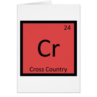 Cartão Cr - o país transversal ostenta a mesa periódica