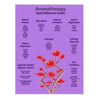 Cartão da carta da aromaterapia