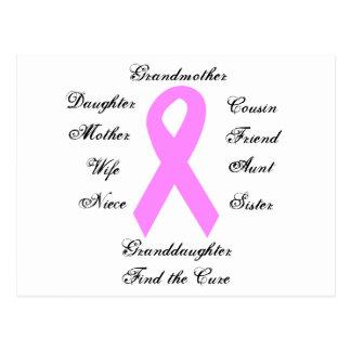 Cartão da consciência do cancro da mama
