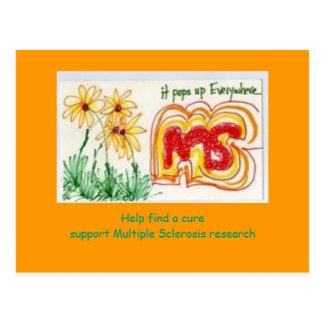 Cartão da consciência do MS