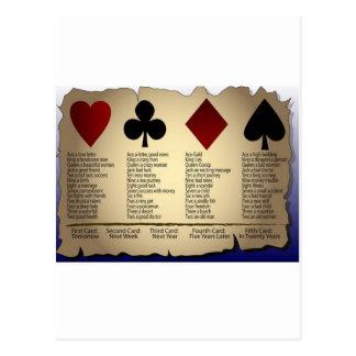 cartão da fortuna cartão postal