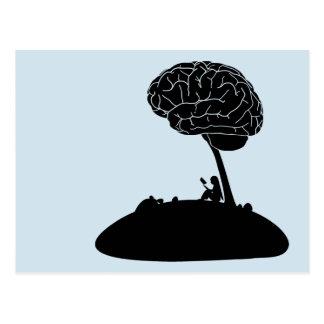cartão da saúde mental