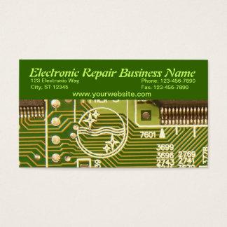 Cartão de comércio electrónico