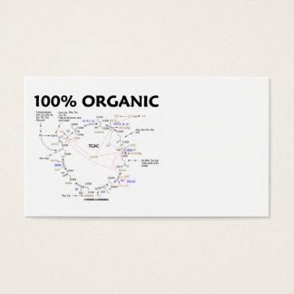 Cartão De Visitas 100% orgânico (ciclo de Krebs - ciclo de ácido