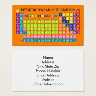 Cartão De Visitas Mesa de elementos periódica