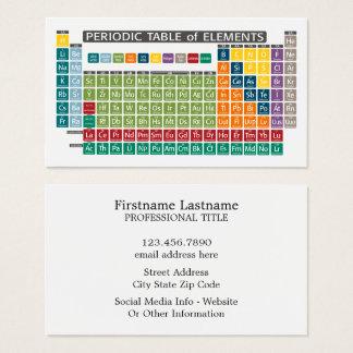 Cartão De Visitas Mesa de elementos periódica - uso periòdicamente
