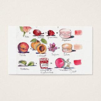 Cartão De Visitas P é para Parfum