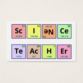 Cartão De Visitas Professor de ciências