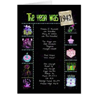 Cartão Do aniversário do ano fatos 1942 de divertimento