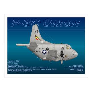 Cartão do coletor de P3C Orion