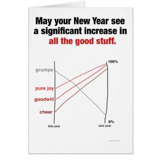 Cartão do feriado de Slopegraph para nerd dos