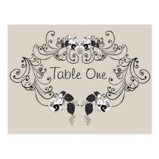 Cartão do número da mesa
