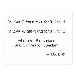 Cartão do teorema de Eliot