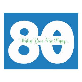 Cartão felizes do marco miliário do aniversário do
