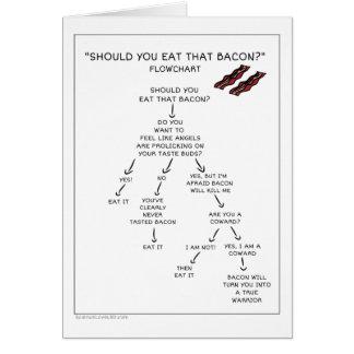 Cartão Fluxograma do bacon - deve você comer esse bacon?