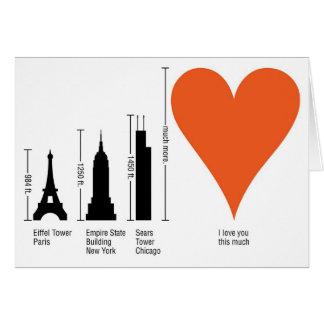 Cartão Grtz.net: Como grande é seu amor?