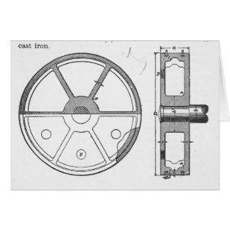Cartão Impressão mecânico industrial das coisas efêmeras