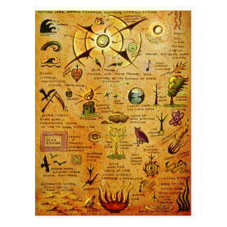 Cartão natural dos símbolos
