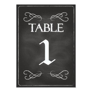 Cartão Números da mesa do quadro