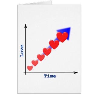 Cartão O gráfico do amor
