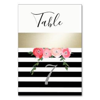 Cartão O ouro moderno preto/branco listra os rosas que