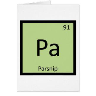 Cartão Pa - Mesa periódica da química vegetal da