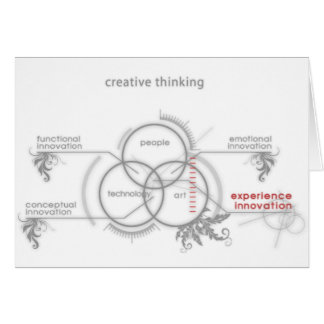 Cartão pensamento criativo