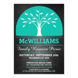 Cartão Piquenique da reunião de família