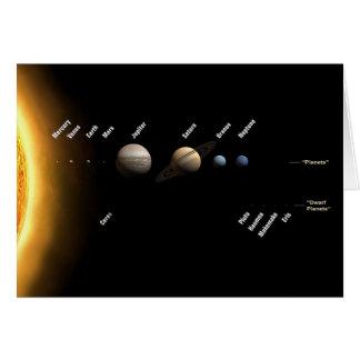 Cartão Planetas e planetas do anão