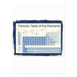 Cartão Postal A mesa periódica dos elementos