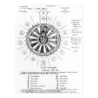 Cartão Postal A mesa redonda do rei Arthur