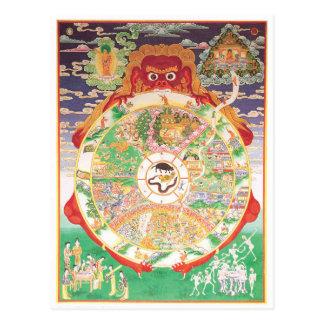 Cartão Postal A roda budista da vida