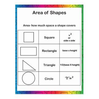 Cartão Postal Área do arco-íris das formas