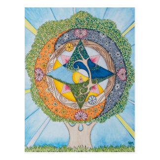 Cartão Postal Árvore da piedade